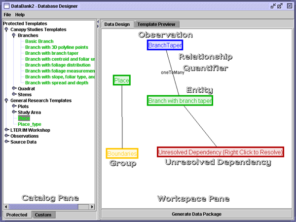 Section 3 The Anatomy Of The Database Designers Interface Scidb